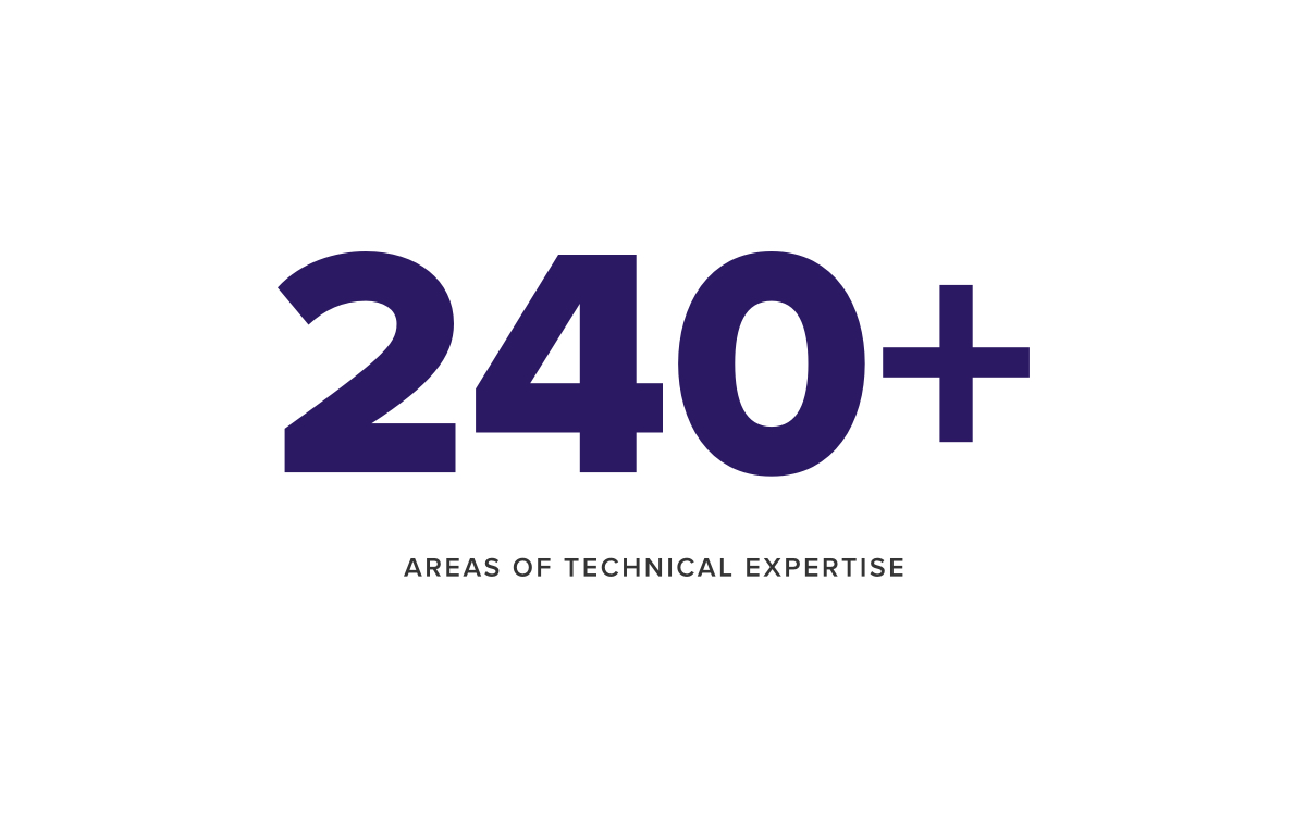 240+ areas of technical expertise text