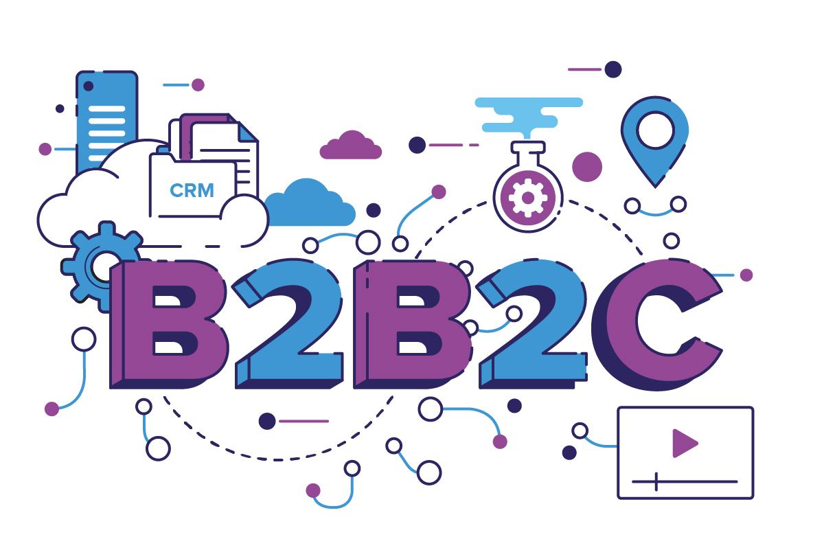 B2B2C infographic