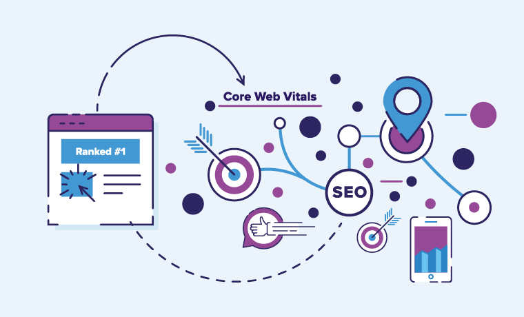 Illustration of website icons and search engine results page with core web vital algorithm update